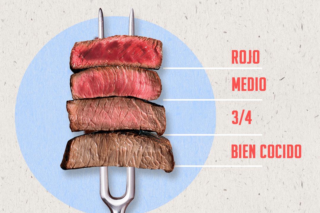 Acompáñanos a conocer más sobre los distintos cortes de carne, en especial del Rib Eye. Es el favorito de los amantes de la parrilla debido a su increíble textura y sabor.